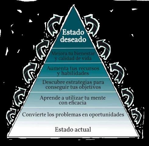 pirapide coaching1